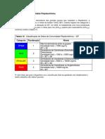Indice de Comunidade Fitoplanctonica