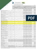 situatia-proiectelor-depuse-31.08.2017-PNDR-2014-2020