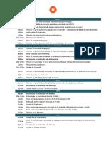 Calendário Acadêmico UniNorte 2018