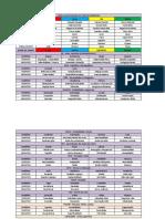 Tarot - Tabela Facilitadora Do Tarot de Marselha
