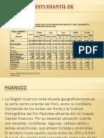 Huanuco Trabajo