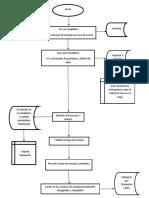 Diagrama Gelatina