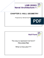 Hull Form Geometry