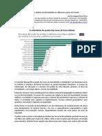 A velocidade do declínio da fecundidade nos diferentes países do mundo