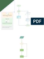 Diagramar projetps