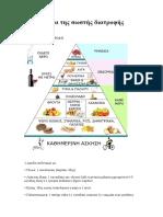 Η Πυραμίδα Της Σωστής Διατροφής
