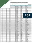 RELACIONES POSTULANTES UGEL ICA 2018.pdf