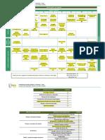 Plan de Estudio Ingenieria Ambiental
