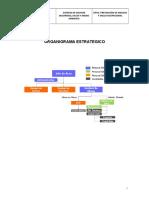 2.3 Organigrama Estrategico