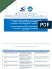 0 Kisi-Kisi Soal Profesional Seleksi PPG 2017.pdf