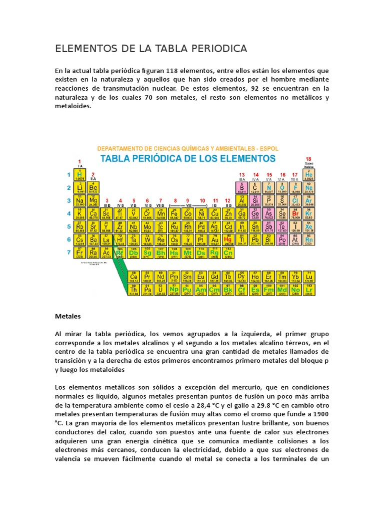 Metales y no metales elementos de la tabla periodica urtaz Choice Image