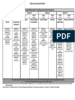 math 6 teaching and learning frameworks  1