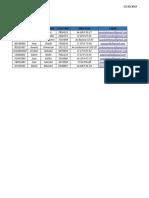 Excel 2016 Actividad 1