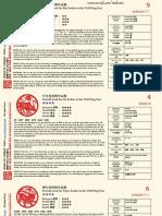 The Full 2018 Fengshui