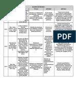 Tabela PI Diabetes