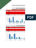 Cumulative Sales Report