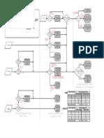 SUB-02-613_Appendix_2_Flow_Chart.pdf