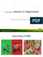BSNN-Human Behavior in Organization.pptx