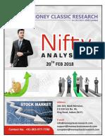nifty-50 (20 Feb 2018)