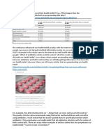 Birth Control and Antibiotics
