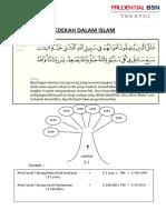 Konsep Sedekah Dalam Islam