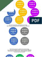Focus Group Diagram