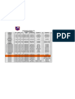 Fixture 11 y 12 de Setiembre