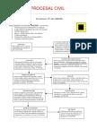 4Esquema Vía de Apremio.pdf
