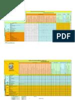 Matriz de Evaluacion Ambiental Moho