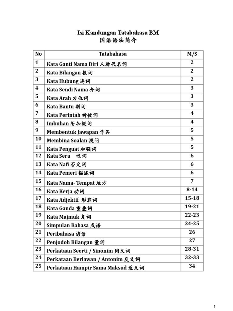 130535393 Tata Bahasa Doc