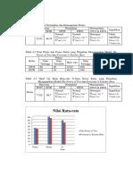 Tabel bab 4