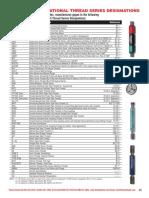 ANSI and International Thread Series Designations