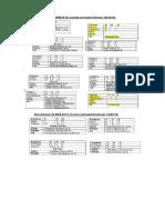 Serie Provincial Resultados 16 y 18 Febrero