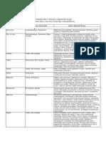 2._Ubicacion_de_Minerales_y_Rocas_Industriales_2005.pdf