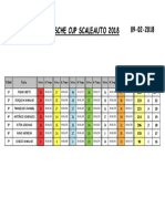 Cópia de Prova 3Porsche Cup Scaleauto.pdf