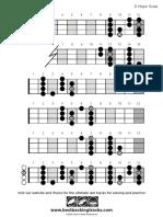 Bbt Bass Scale Major d