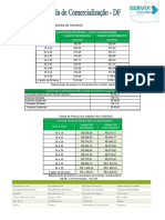 Tabela Df Servix