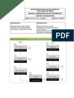 Gedas02-p003. Control de Registros