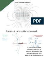 Relación entre Intensidad de campo y potencial eléctrico