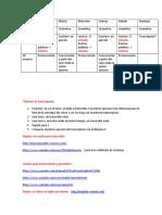 Cronograma Inglés.docx