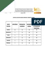 CUATRO FACTORES.pdf