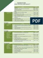 Susunan-Acara-Pelatihan-SPMI.pdf