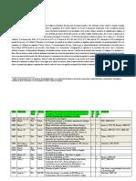 Catolicos_y_violencia_politica_en_Argent (1).pdf