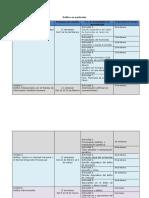 Calendario de Entrega de Actividades. (1)