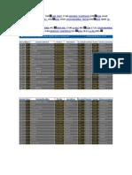 Aeropuertos(Informacion de Viru Viru Trompillo)