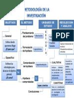 Investigacion Daniel Da Silva