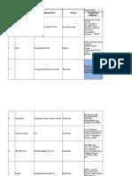 Copy of Copy of IAN UPDATED-StartUp Data-11 nov.xlsx