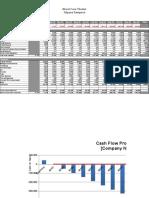 AFT Cash Flow Budget
