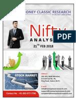 nifty-50 (21 Feb 2018)