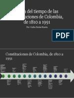Constituciones de Colombia, De 1810 a 1991